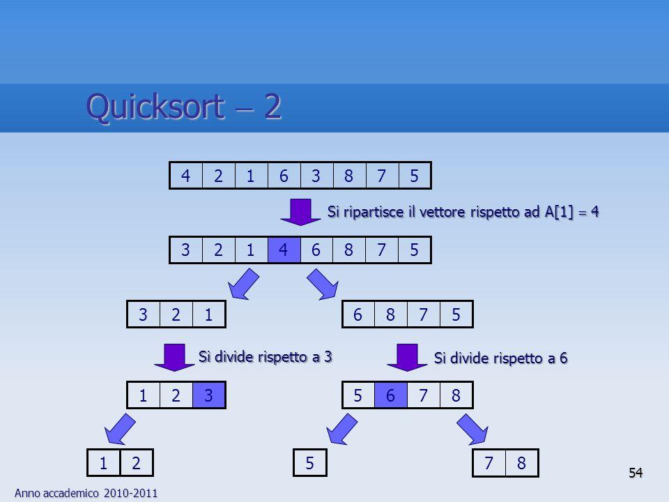 Quicksort  2 3. 1. 2. 5. 7. 8. 6. 4. Si ripartisce il vettore rispetto ad A[1]  4. Si divide rispetto a 3.